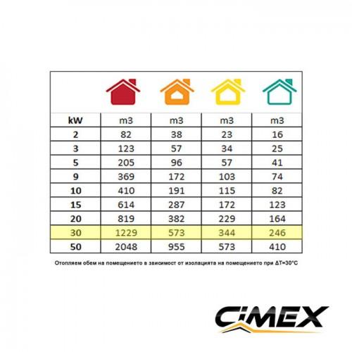 ГАЗОВИ ОТОПЛИТЕЛИ И КАЛОРИФЕРИ - Газов калорифер 30.0kW, CIMEX LPG30